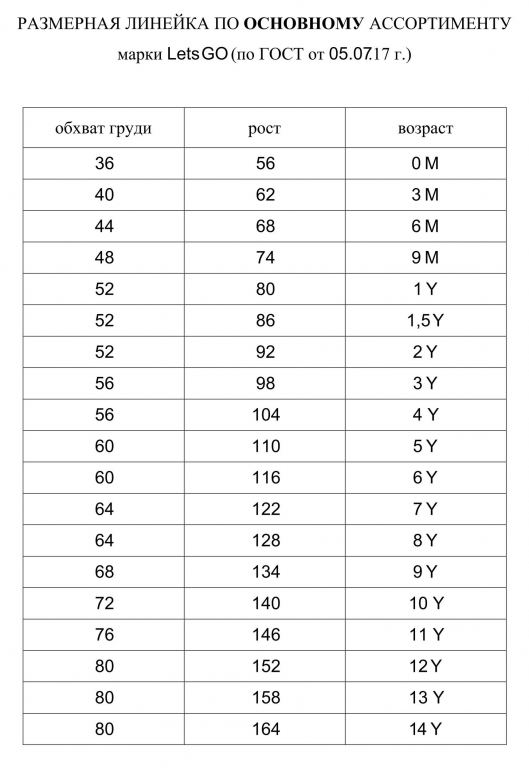 c57373cd3ec8f Размерная сетка детской одежды